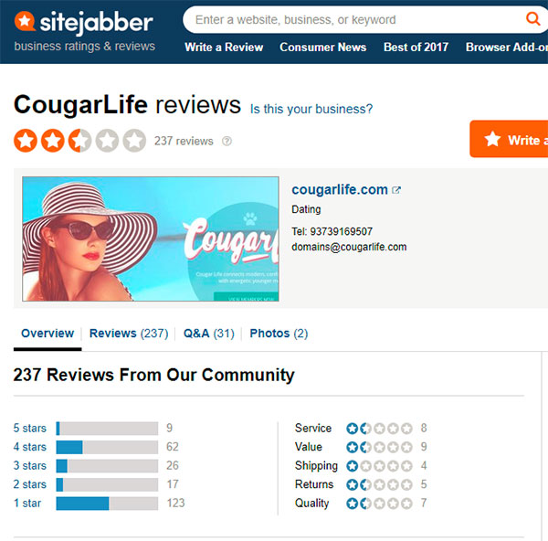 Cougarlife Sitejabber Review